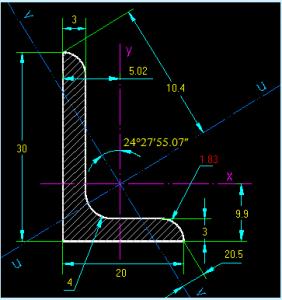 Thép hình L ( giá gốc )